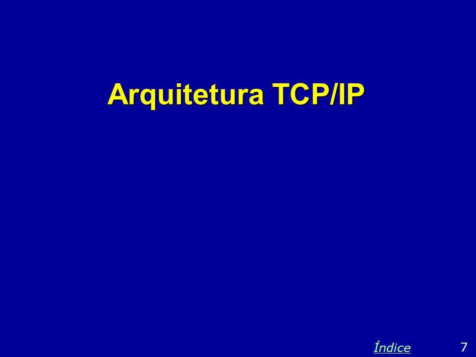 Arquitetura TCP/IP O diagrama ao lado é uma forma abstrata de visualizar o funcionamento das redes.
