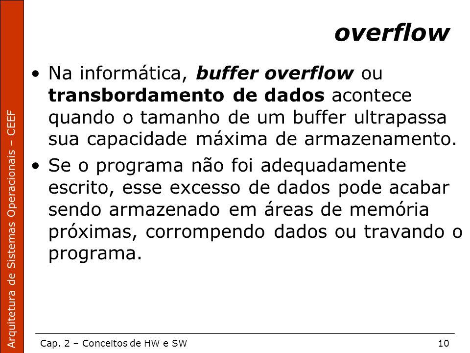Arquitetura de Sistemas Operacionais – CEEF Cap. 2 – Conceitos de HW e SW10 overflow Na informática, buffer overflow ou transbordamento de dados acont