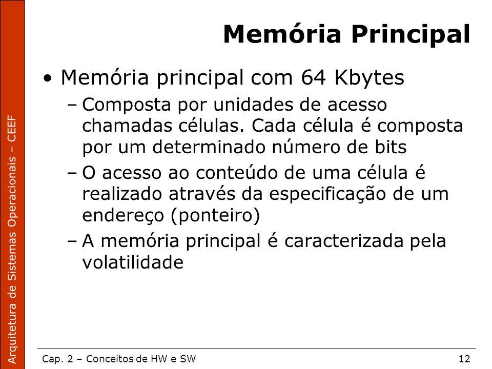Arquitetura de Sistemas Operacionais – CEEF Cap. 2 – Conceitos de HW e SW12 Memória Principal Memória principal com 64 Kbytes –Composta por unidades d