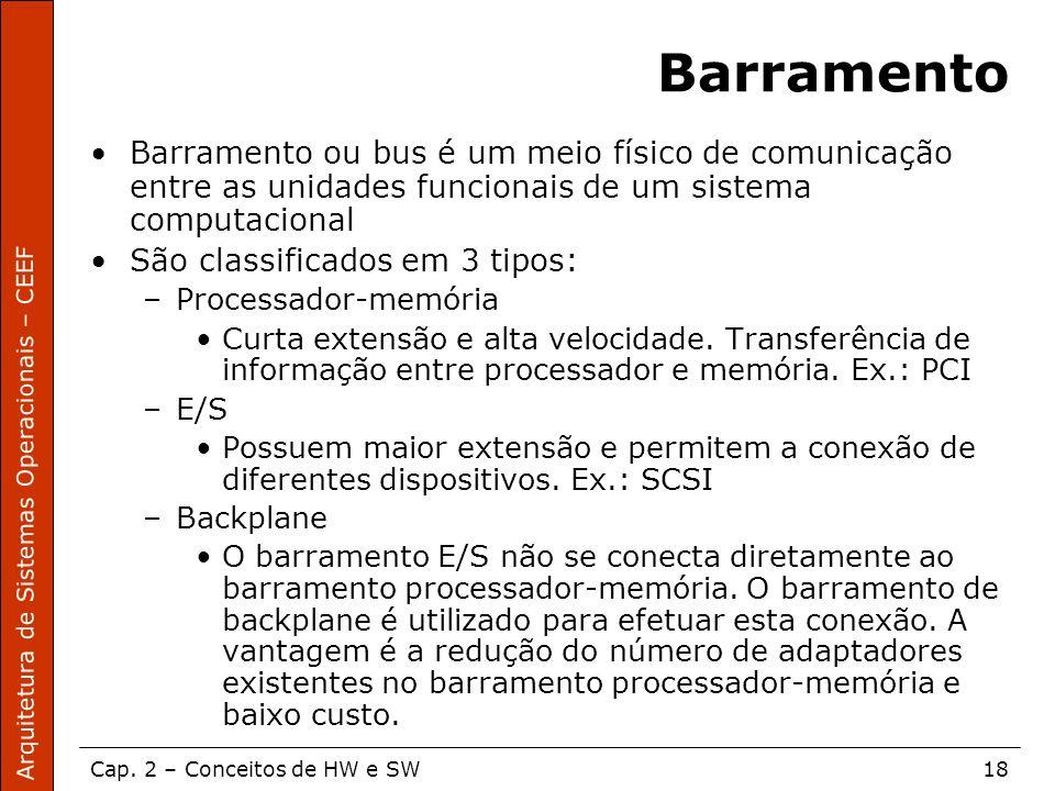 Arquitetura de Sistemas Operacionais – CEEF Cap. 2 – Conceitos de HW e SW18 Barramento Barramento ou bus é um meio físico de comunicação entre as unid