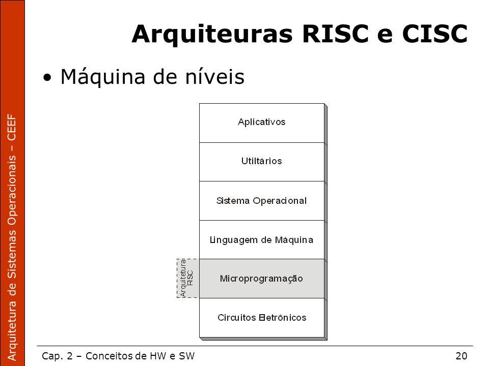 Arquitetura de Sistemas Operacionais – CEEF Cap. 2 – Conceitos de HW e SW20 Arquiteuras RISC e CISC Máquina de níveis