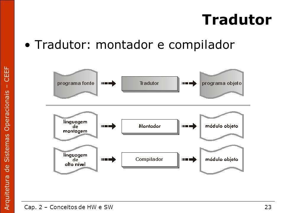 Arquitetura de Sistemas Operacionais – CEEF Cap. 2 – Conceitos de HW e SW23 Tradutor Tradutor: montador e compilador