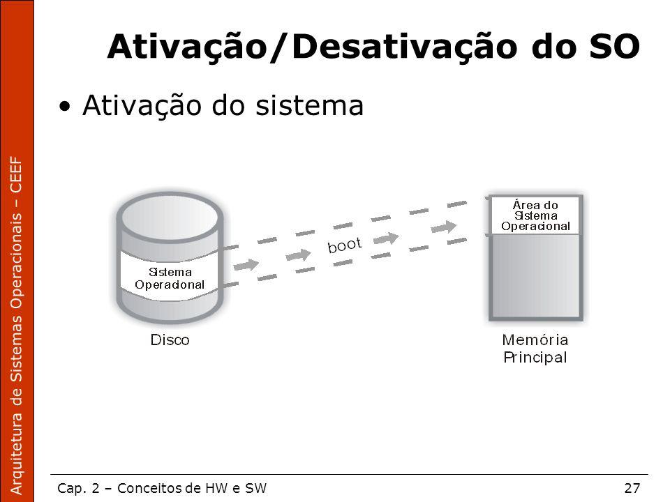 Arquitetura de Sistemas Operacionais – CEEF Cap. 2 – Conceitos de HW e SW27 Ativação/Desativação do SO Ativação do sistema