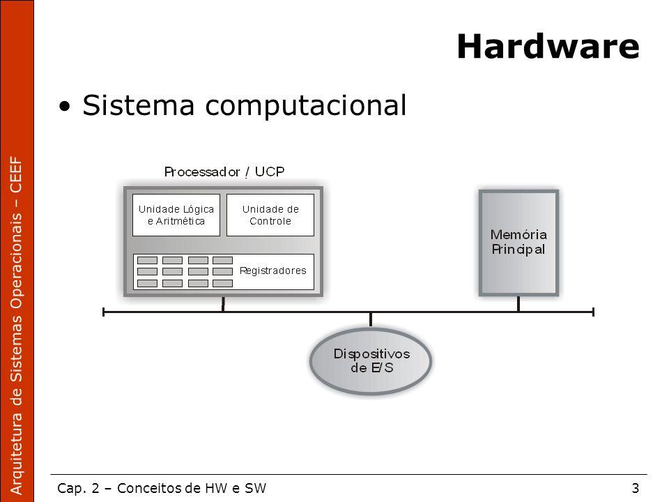 Arquitetura de Sistemas Operacionais – CEEF Cap. 2 – Conceitos de HW e SW3 Hardware Sistema computacional