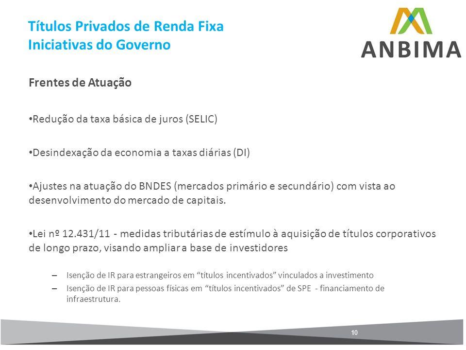 Frentes de Atuação Redução da taxa básica de juros (SELIC) Desindexação da economia a taxas diárias (DI) Ajustes na atuação do BNDES (mercados primári