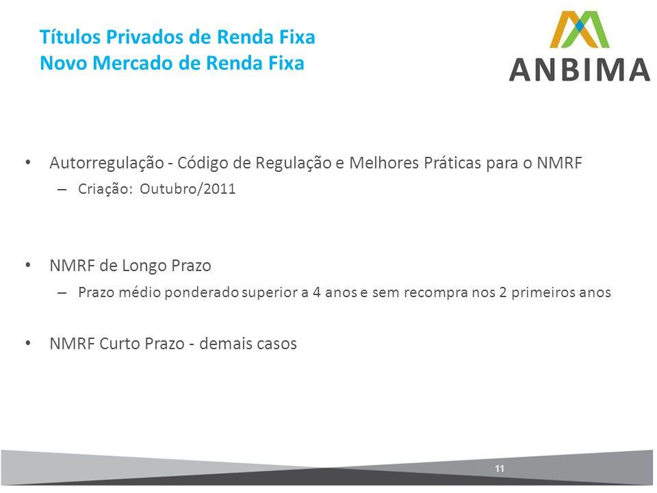 11 Autorregulação - Código de Regulação e Melhores Práticas para o NMRF – Criação: Outubro/2011 NMRF de Longo Prazo – Prazo médio ponderado superior a