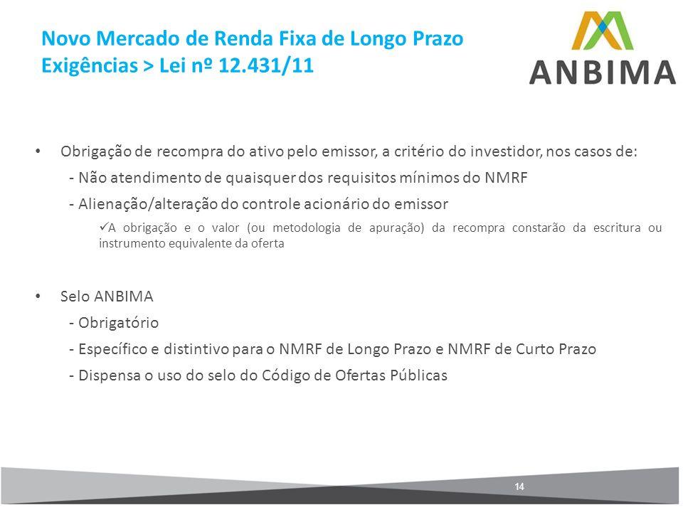 14 Obrigação de recompra do ativo pelo emissor, a critério do investidor, nos casos de: - Não atendimento de quaisquer dos requisitos mínimos do NMRF
