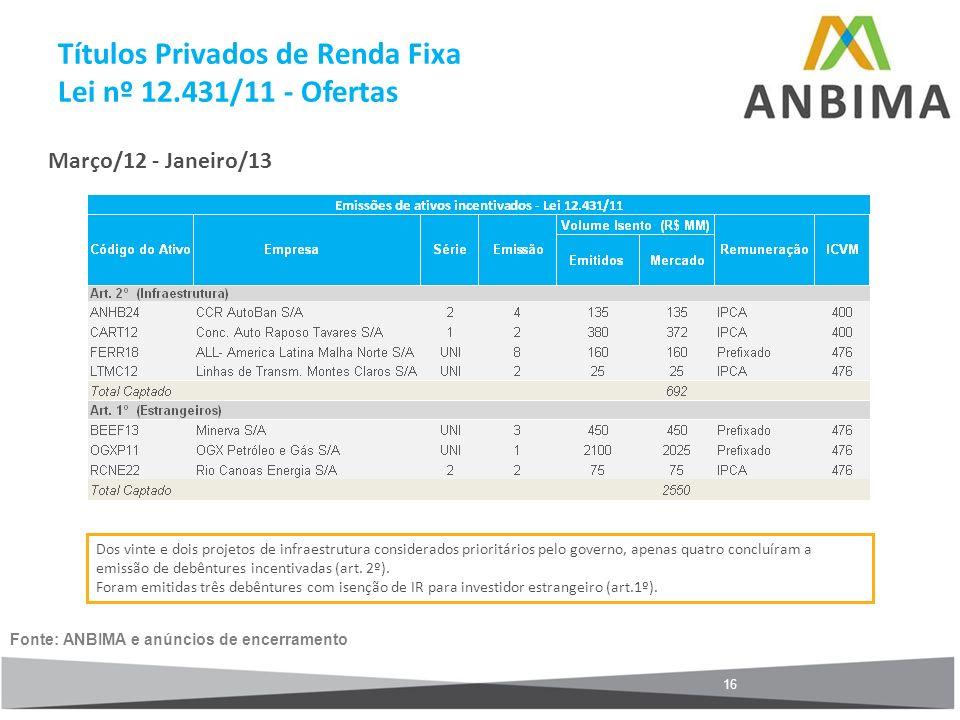 16 Março/12 - Janeiro/13 Fonte: ANBIMA e anúncios de encerramento Dos vinte e dois projetos de infraestrutura considerados prioritários pelo governo,