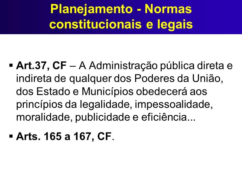 Planejamento - Normas constitucionais e legais Art.37, CF – A Administração pública direta e indireta de qualquer dos Poderes da União, dos Estado e M