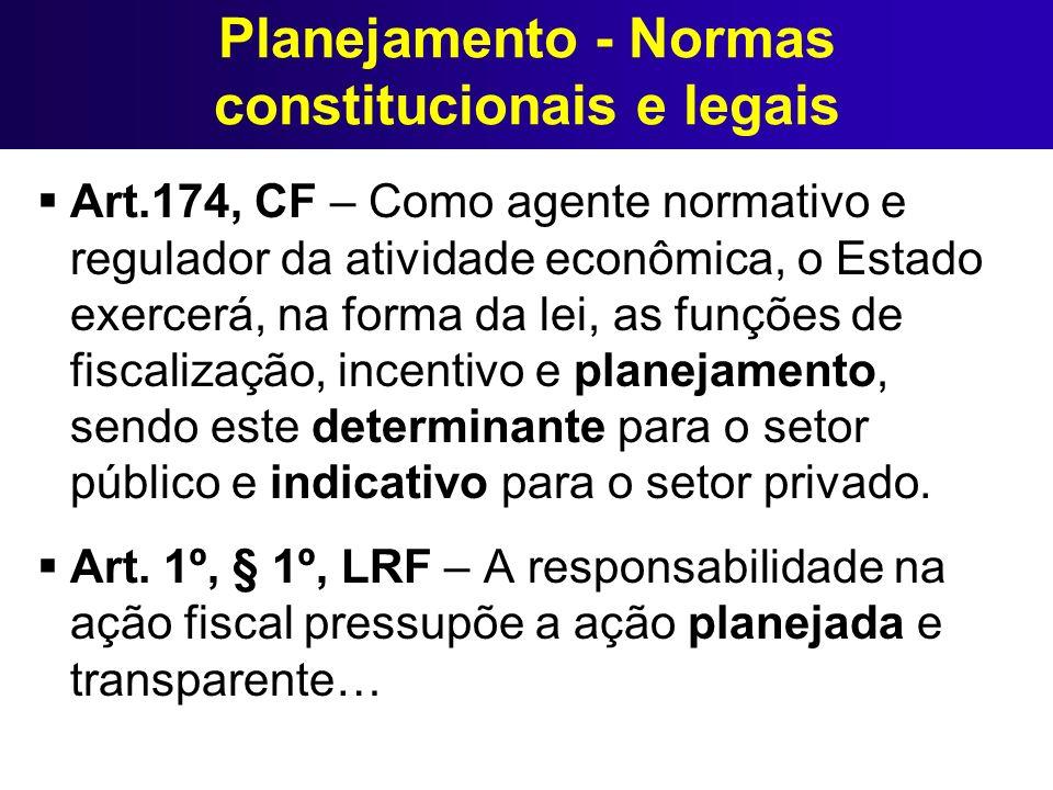 Planejamento - Normas constitucionais e legais Art.174, CF – Como agente normativo e regulador da atividade econômica, o Estado exercerá, na forma da
