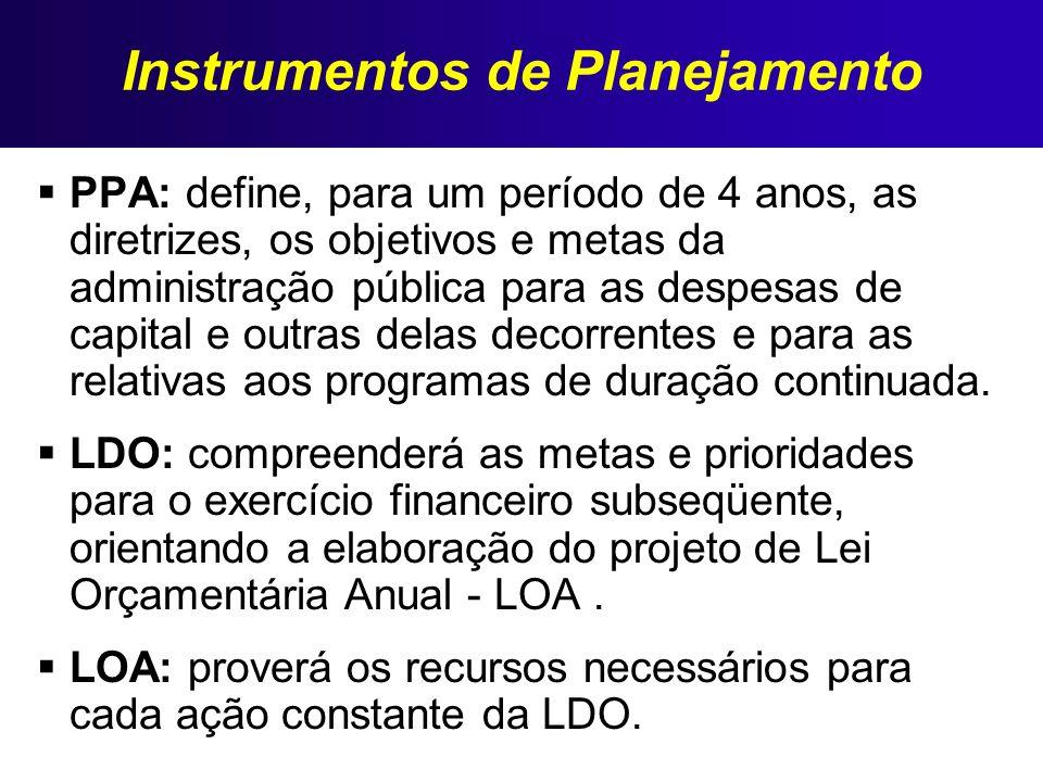 Instrumentos de Planejamento PPA: define, para um período de 4 anos, as diretrizes, os objetivos e metas da administração pública para as despesas de