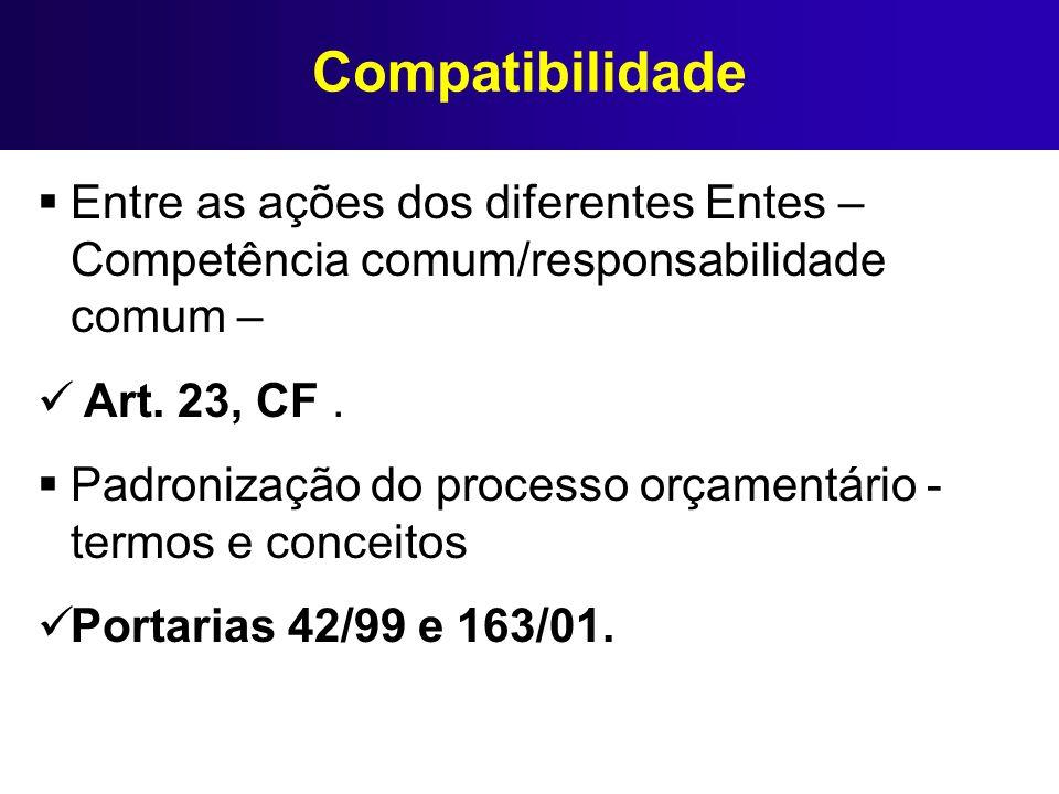Compatibilidade Entre as ações dos diferentes Entes – Competência comum/responsabilidade comum – Art. 23, CF. Padronização do processo orçamentário -