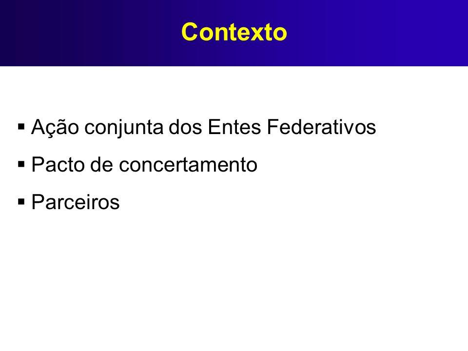 Contexto Ação conjunta dos Entes Federativos Pacto de concertamento Parceiros