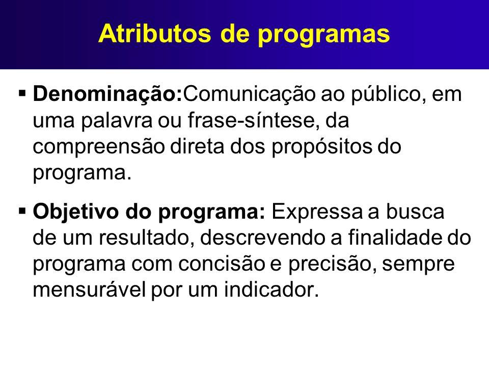 Atributos de programas Denominação:Comunicação ao público, em uma palavra ou frase-síntese, da compreensão direta dos propósitos do programa. Objetivo