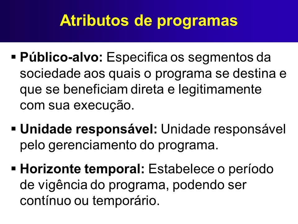 Atributos de programas Público-alvo: Especifica os segmentos da sociedade aos quais o programa se destina e que se beneficiam direta e legitimamente c