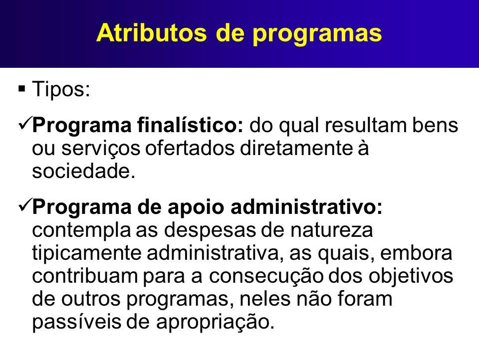 Atributos de programas Tipos: Programa finalístico: do qual resultam bens ou serviços ofertados diretamente à sociedade. Programa de apoio administrat
