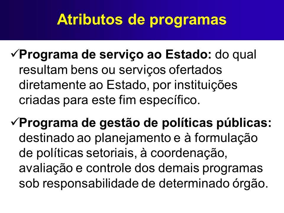 Atributos de programas Programa de serviço ao Estado: do qual resultam bens ou serviços ofertados diretamente ao Estado, por instituições criadas para
