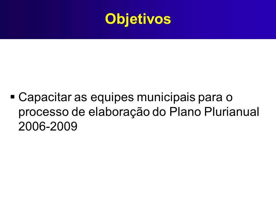 Objetivos Capacitar as equipes municipais para o processo de elaboração do Plano Plurianual 2006-2009