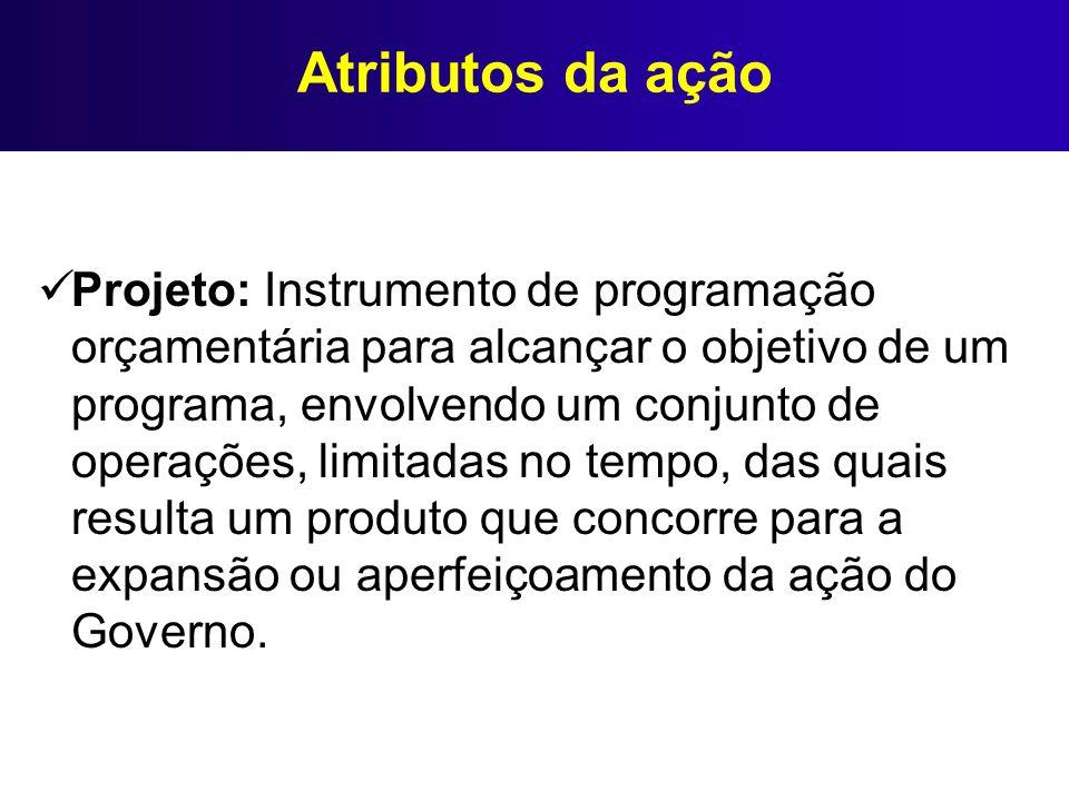 Atributos da ação Projeto: Instrumento de programação orçamentária para alcançar o objetivo de um programa, envolvendo um conjunto de operações, limit