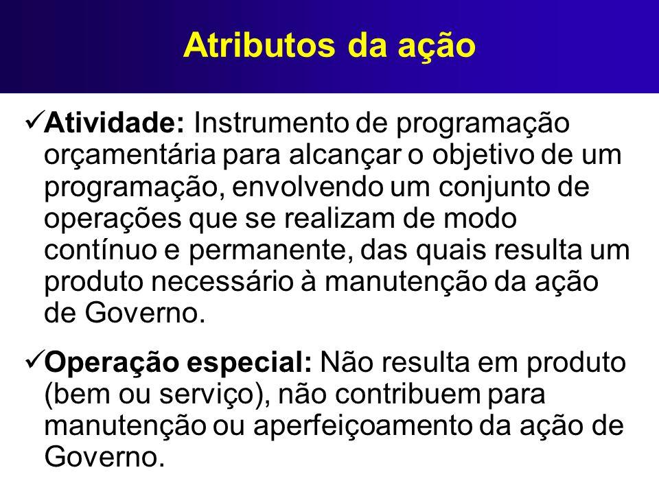Atributos da ação Atividade: Instrumento de programação orçamentária para alcançar o objetivo de um programação, envolvendo um conjunto de operações q