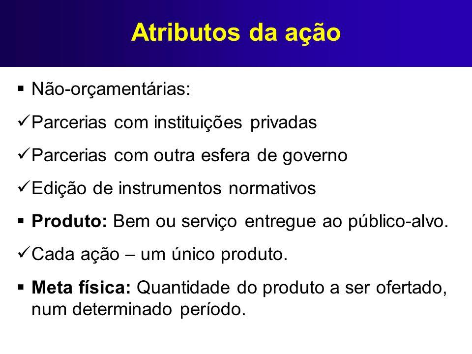 Atributos da ação Não-orçamentárias: Parcerias com instituições privadas Parcerias com outra esfera de governo Edição de instrumentos normativos Produ