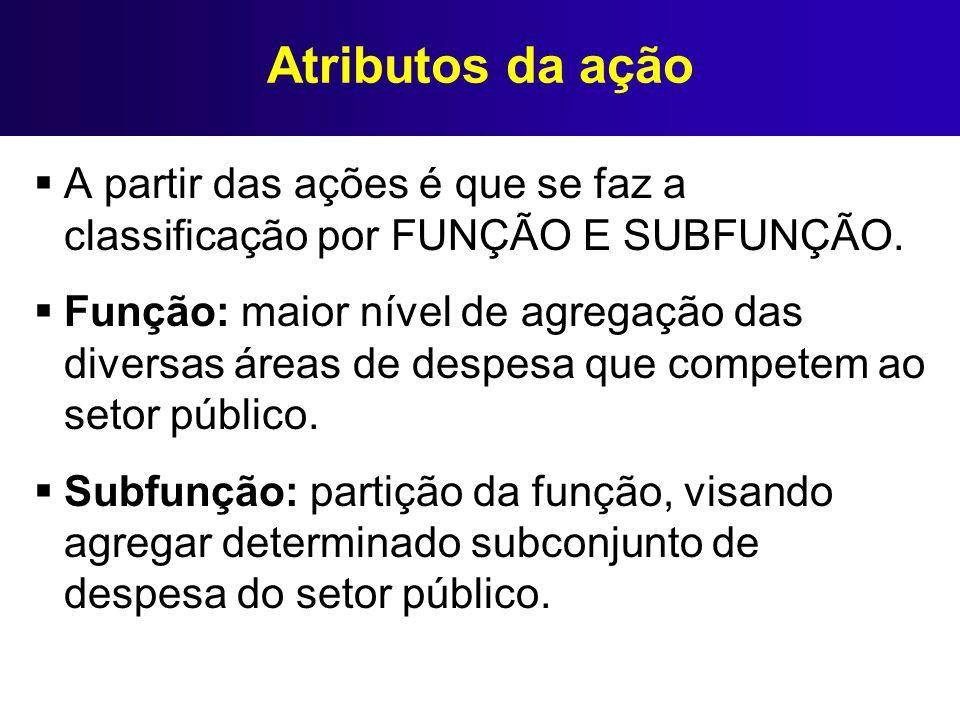 Atributos da ação A partir das ações é que se faz a classificação por FUNÇÃO E SUBFUNÇÃO. Função: maior nível de agregação das diversas áreas de despe