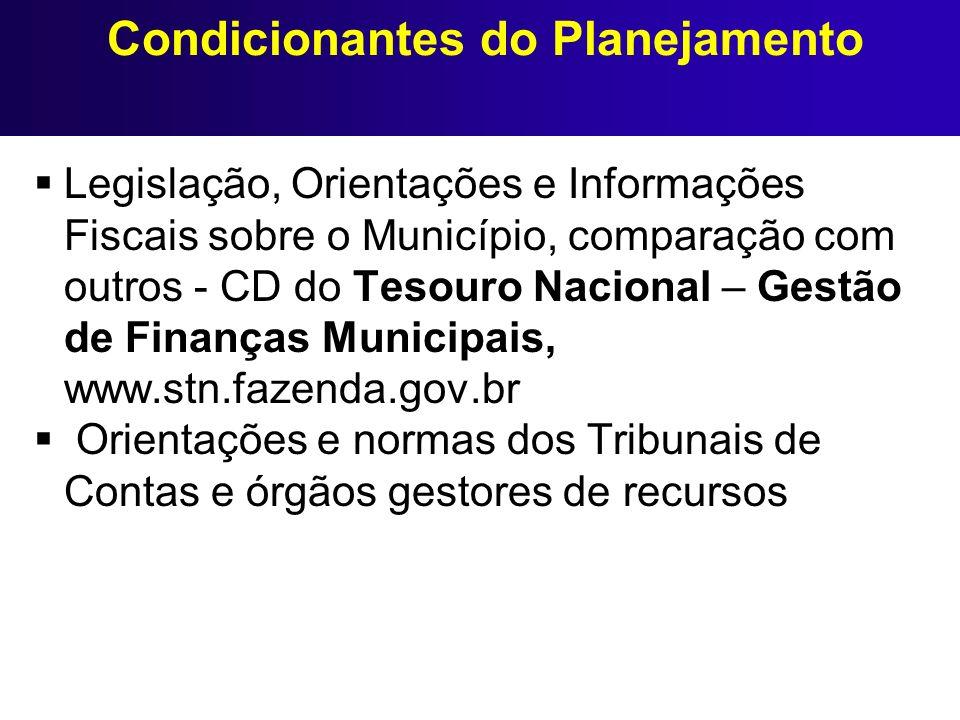 Condicionantes do Planejamento Legislação, Orientações e Informações Fiscais sobre o Município, comparação com outros - CD do Tesouro Nacional – Gestã