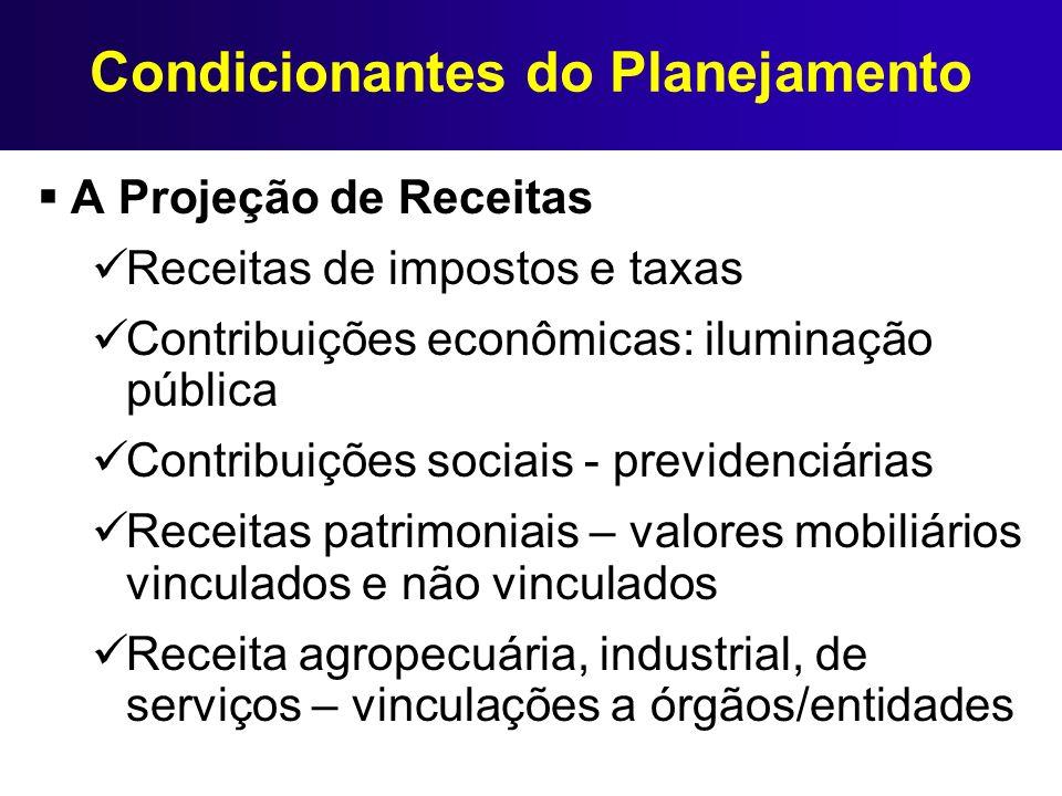 Condicionantes do Planejamento A Projeção de Receitas Receitas de impostos e taxas Contribuições econômicas: iluminação pública Contribuições sociais