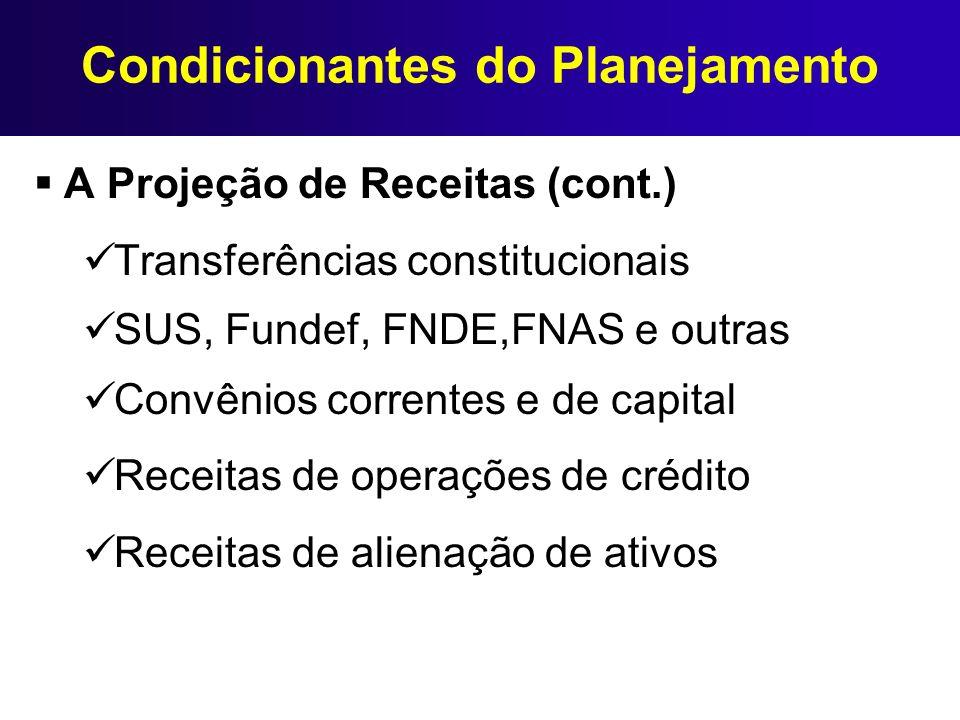 Condicionantes do Planejamento A Projeção de Receitas (cont.) Transferências constitucionais SUS, Fundef, FNDE,FNAS e outras Convênios correntes e de