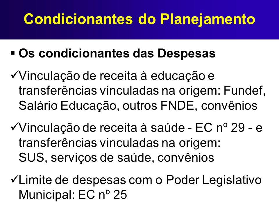 Condicionantes do Planejamento Os condicionantes das Despesas Vinculação de receita à educação e transferências vinculadas na origem: Fundef, Salário