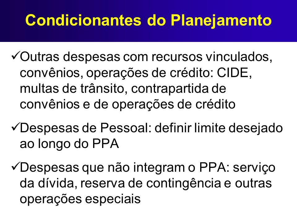 Condicionantes do Planejamento Outras despesas com recursos vinculados, convênios, operações de crédito: CIDE, multas de trânsito, contrapartida de co