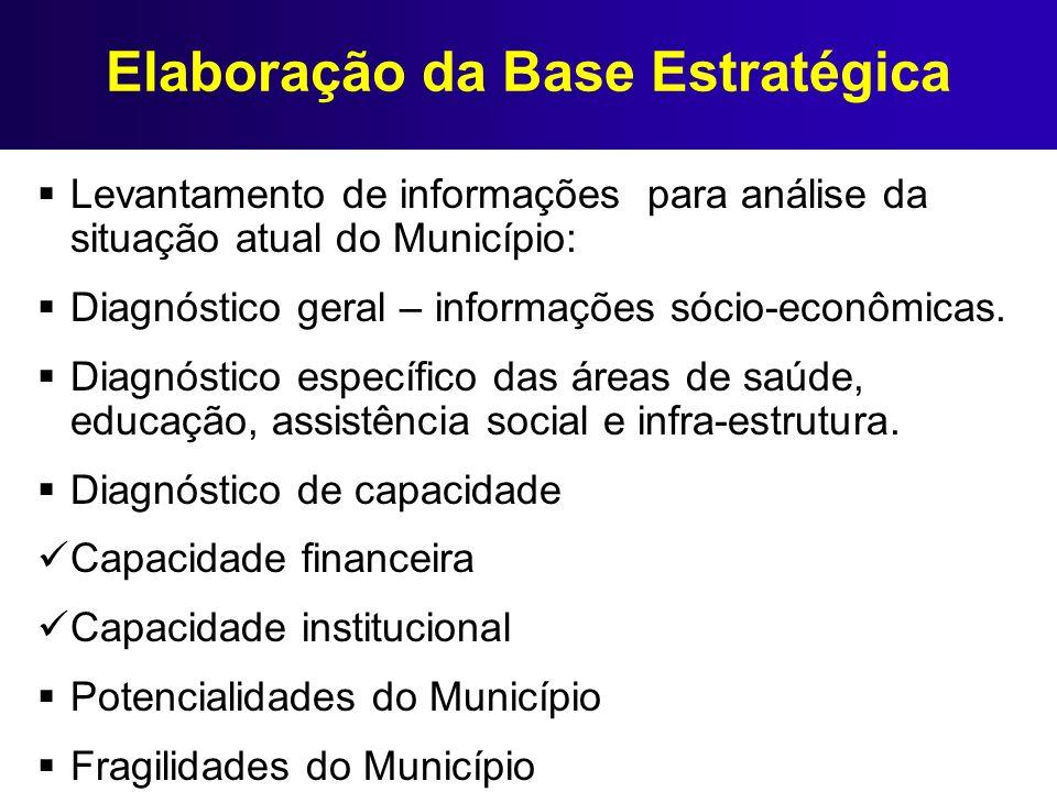 Elaboração da Base Estratégica Levantamento de informações para análise da situação atual do Município: Diagnóstico geral – informações sócio-econômic