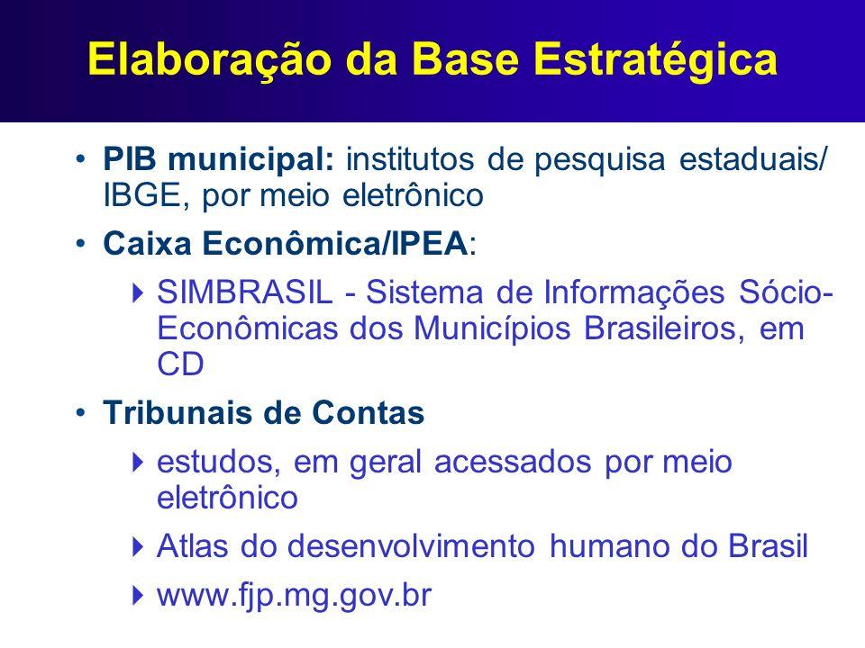 Elaboração da Base Estratégica PIB municipal: institutos de pesquisa estaduais/ IBGE, por meio eletrônico Caixa Econômica/IPEA: SIMBRASIL - Sistema de