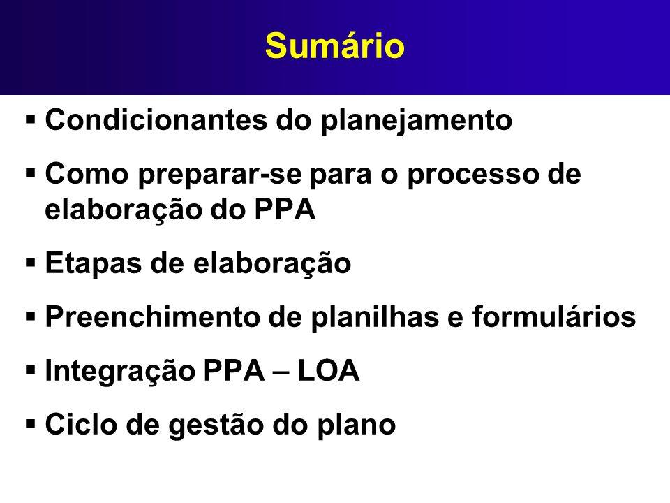 Sumário Condicionantes do planejamento Como preparar-se para o processo de elaboração do PPA Etapas de elaboração Preenchimento de planilhas e formulá