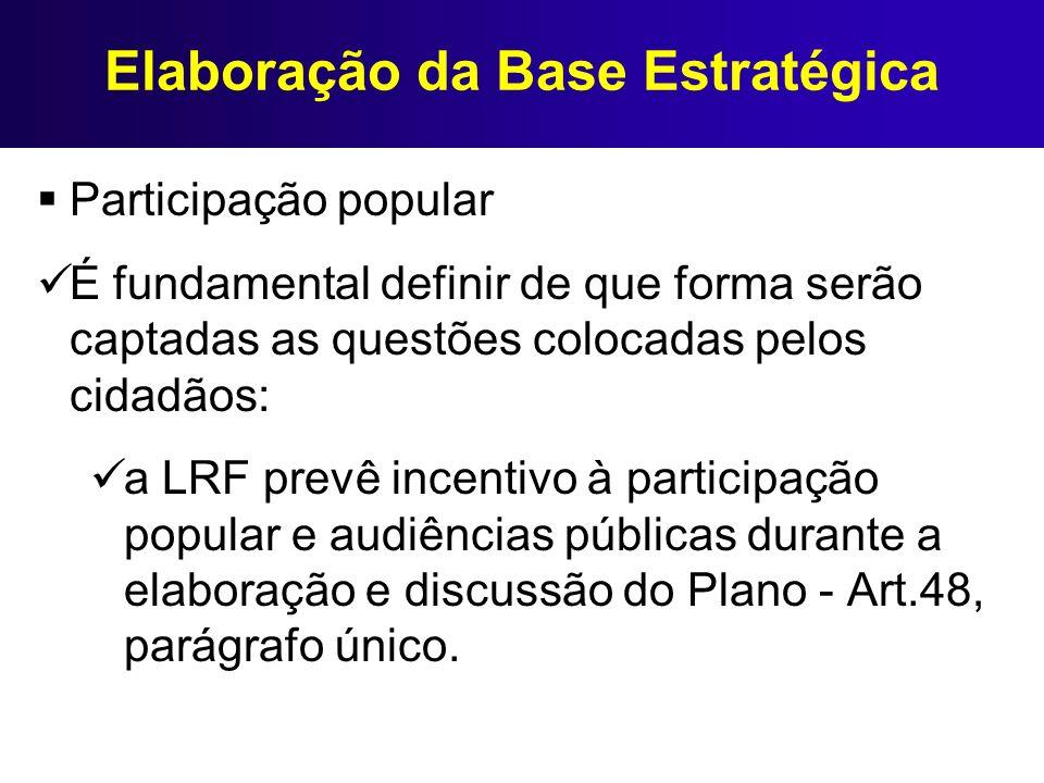Elaboração da Base Estratégica Participação popular É fundamental definir de que forma serão captadas as questões colocadas pelos cidadãos: a LRF prev