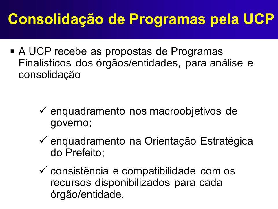 Consolidação de Programas pela UCP A UCP recebe as propostas de Programas Finalísticos dos órgãos/entidades, para análise e consolidação enquadramento