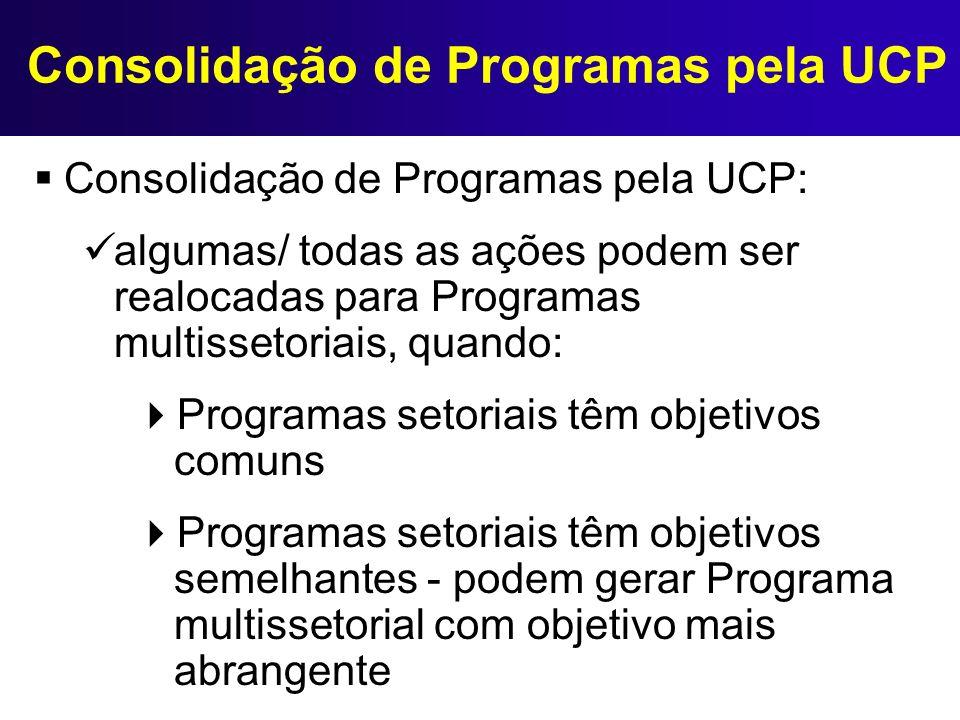 Consolidação de Programas pela UCP Consolidação de Programas pela UCP: algumas/ todas as ações podem ser realocadas para Programas multissetoriais, qu