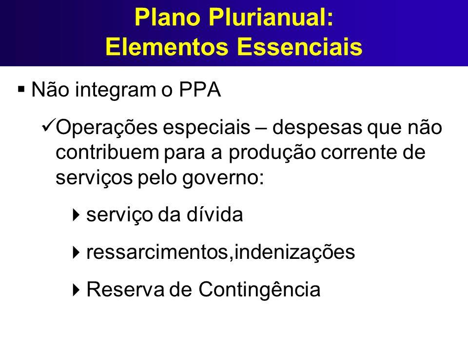 Plano Plurianual: Elementos Essenciais Não integram o PPA Operações especiais – despesas que não contribuem para a produção corrente de serviços pelo
