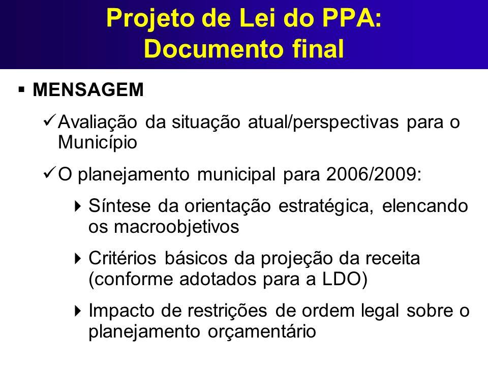 Projeto de Lei do PPA: Documento final MENSAGEM Avaliação da situação atual/perspectivas para o Município O planejamento municipal para 2006/2009: Sín