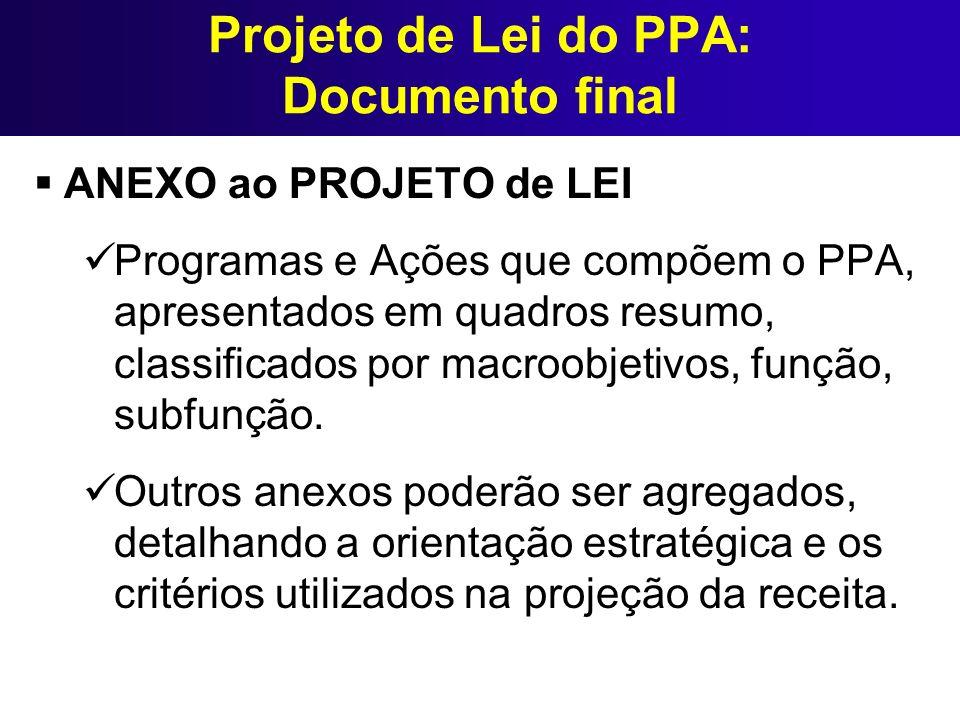 Projeto de Lei do PPA: Documento final ANEXO ao PROJETO de LEI Programas e Ações que compõem o PPA, apresentados em quadros resumo, classificados por
