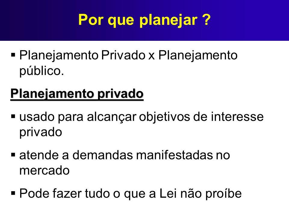 Por que planejar ? Planejamento Privado x Planejamento público. Planejamento privado usado para alcançar objetivos de interesse privado atende a deman