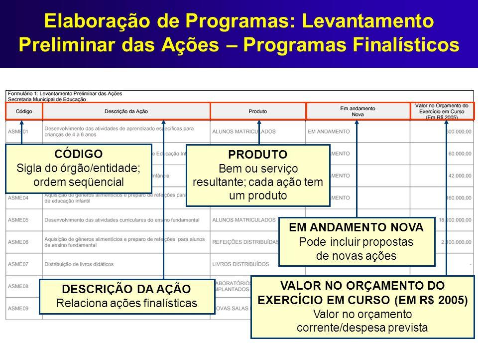 Elaboração de Programas: Levantamento Preliminar das Ações – Programas Finalísticos VALOR NO ORÇAMENTO DO EXERCÍCIO EM CURSO (EM R$ 2005) Valor no orç