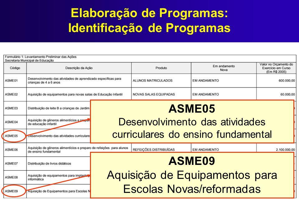 Elaboração de Programas: Identificação de Programas ASME05 Desenvolvimento das atividades curriculares do ensino fundamental ASME09 Aquisição de Equip