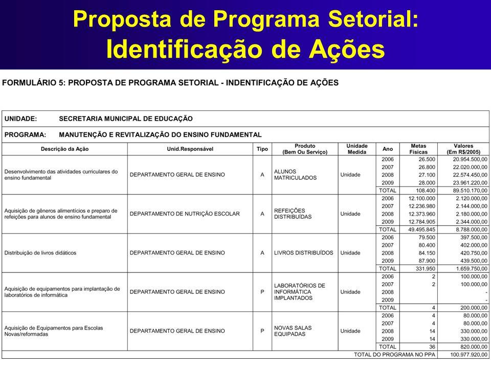 Proposta de Programa Setorial: Identificação de Ações