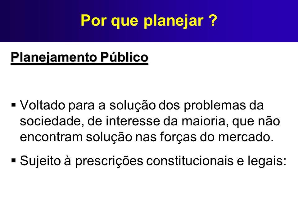 Por que planejar ? Planejamento Público Voltado para a solução dos problemas da sociedade, de interesse da maioria, que não encontram solução nas forç