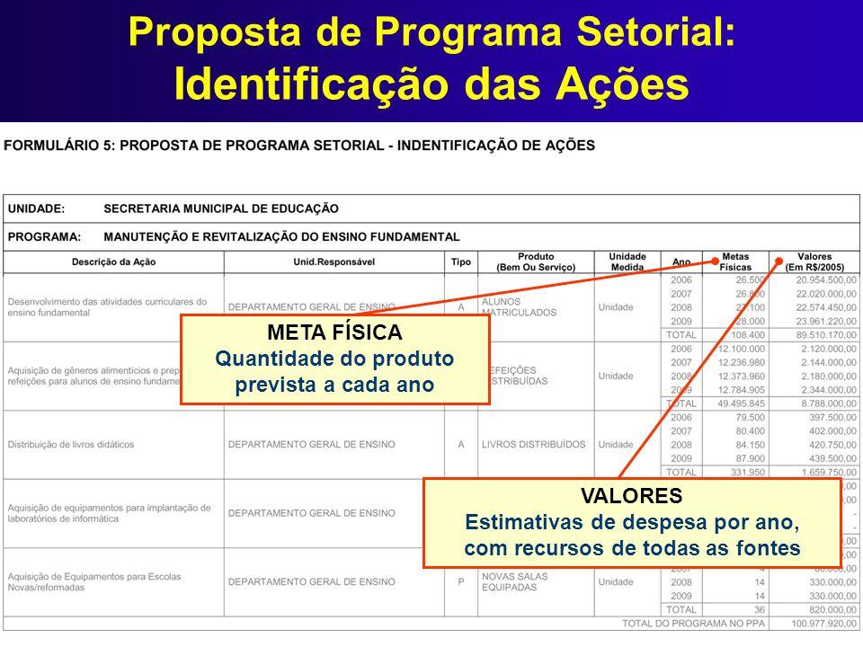 Proposta de Programa Setorial: Identificação das Ações VALORES Estimativas de despesa por ano, com recursos de todas as fontes META FÍSICA Quantidade