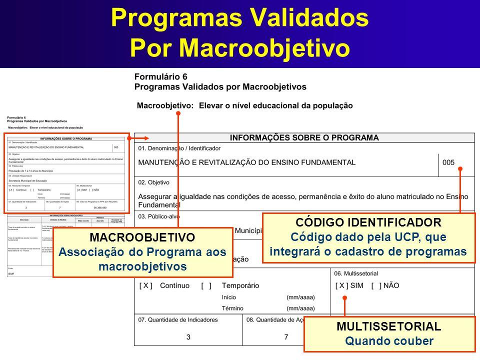Programas Validados Por Macroobjetivo MACROOBJETIVO Associação do Programa aos macroobjetivos CÓDIGO IDENTIFICADOR Código dado pela UCP, que integrará