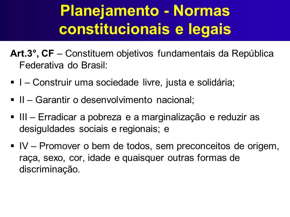Planejamento - Normas constitucionais e legais Art.3°, CF – Constituem objetivos fundamentais da República Federativa do Brasil: I – Construir uma soc