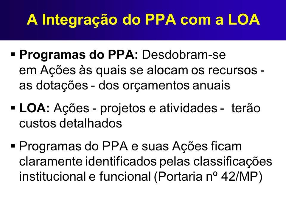 A Integração do PPA com a LOA Programas do PPA: Desdobram-se em Ações às quais se alocam os recursos - as dotações - dos orçamentos anuais LOA: Ações