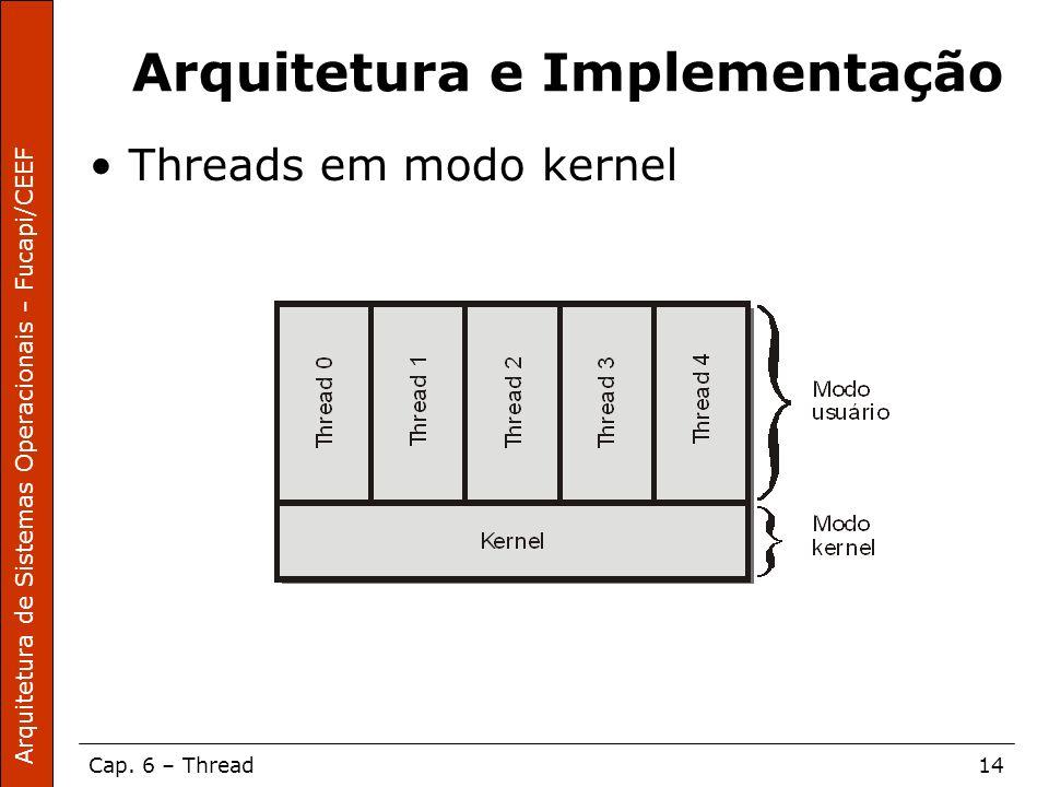 Arquitetura de Sistemas Operacionais – Fucapi/CEEF Cap. 6 – Thread14 Arquitetura e Implementação Threads em modo kernel